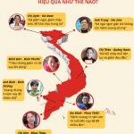 Người Việt đã chữa Viêm xoang dị ứng như thế nào?